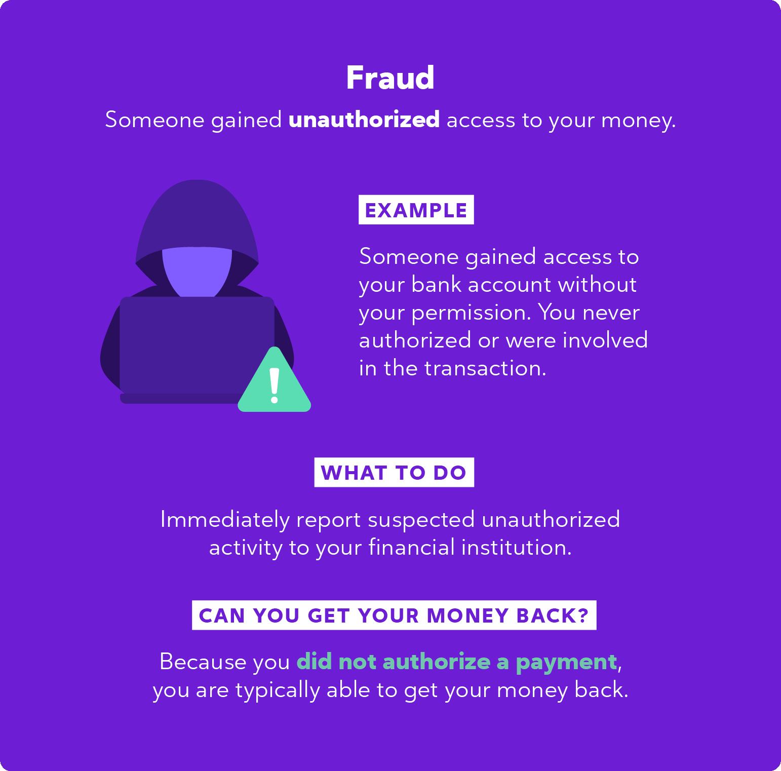 Understanding Fraud Scams Zelle